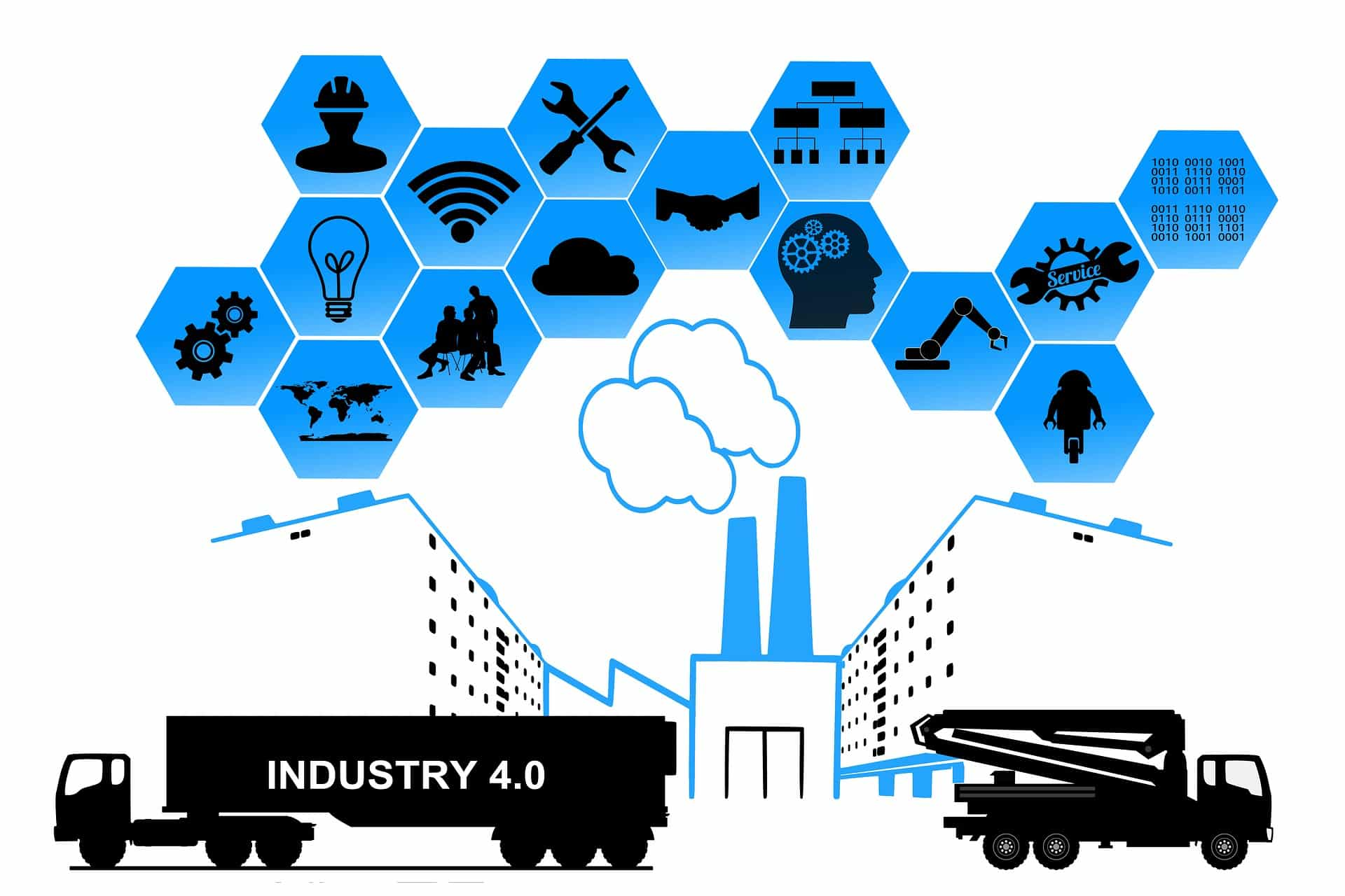 Importance of Internet of Things in the Supply Chain