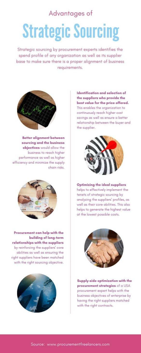 Advantages-of-Strategic-Sourcing