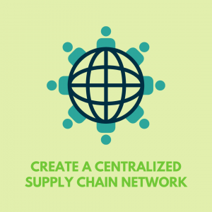 create a centralized supply chain network