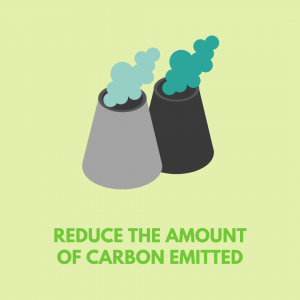 reduce the amount of carbon emitted